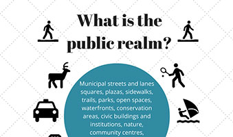Public Realm Infographic
