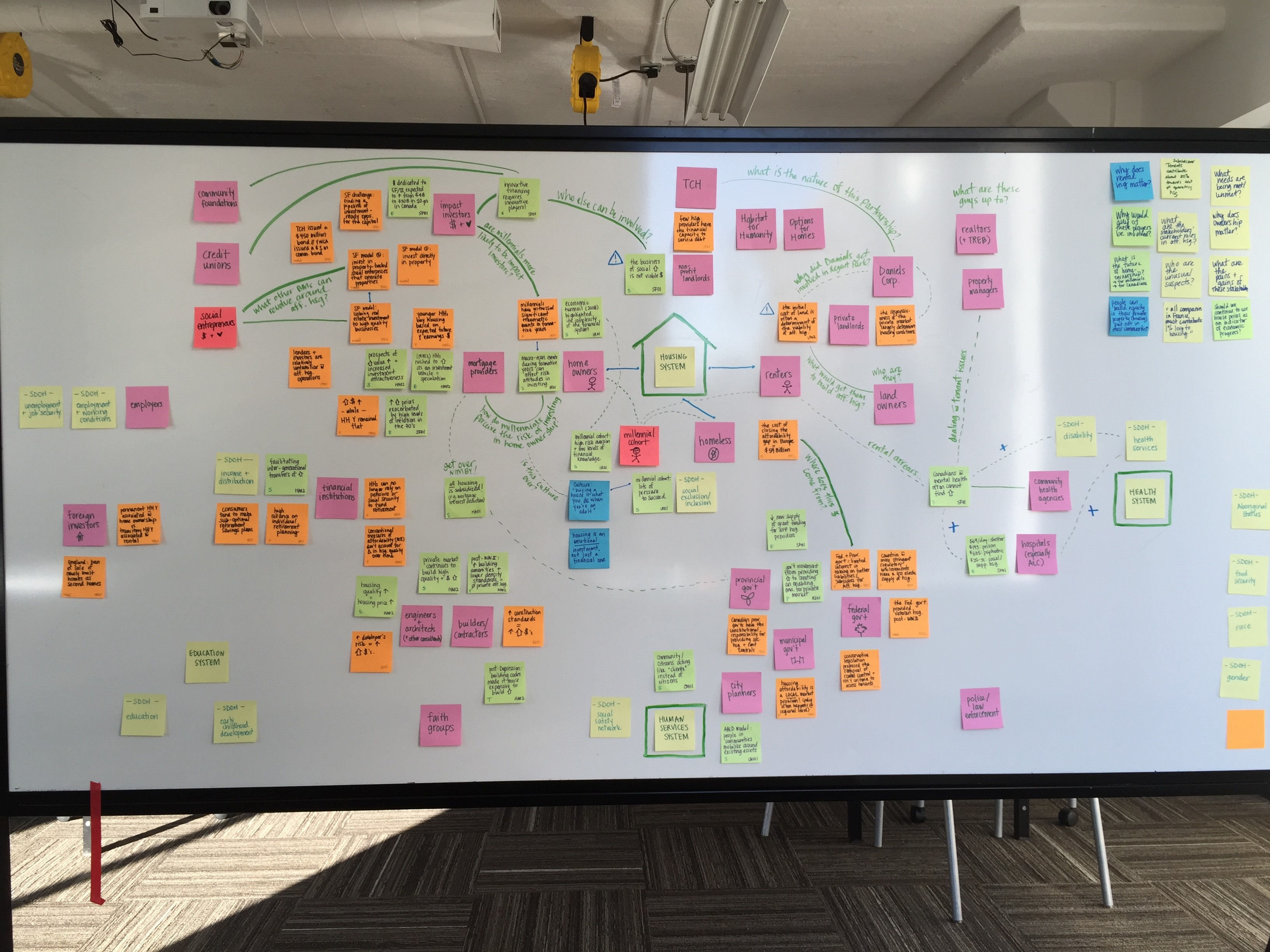 From ambiguity to empathy: How planners can collaborate to solve complex problems